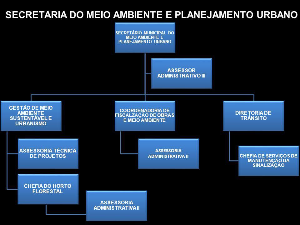 SECRETARIA DO MEIO AMBIENTE E PLANEJAMENTO URBANO