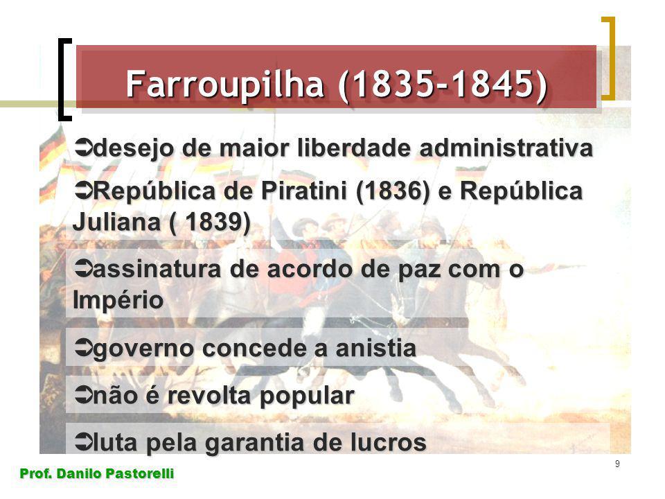 Farroupilha (1835-1845) desejo de maior liberdade administrativa