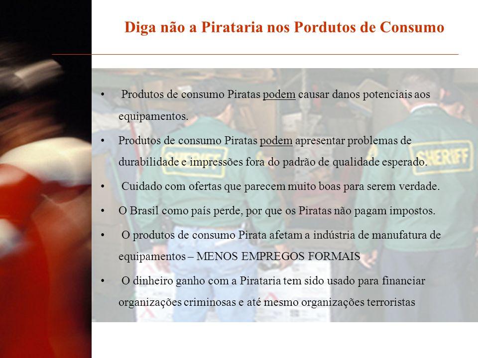 Diga não a Pirataria nos Pordutos de Consumo