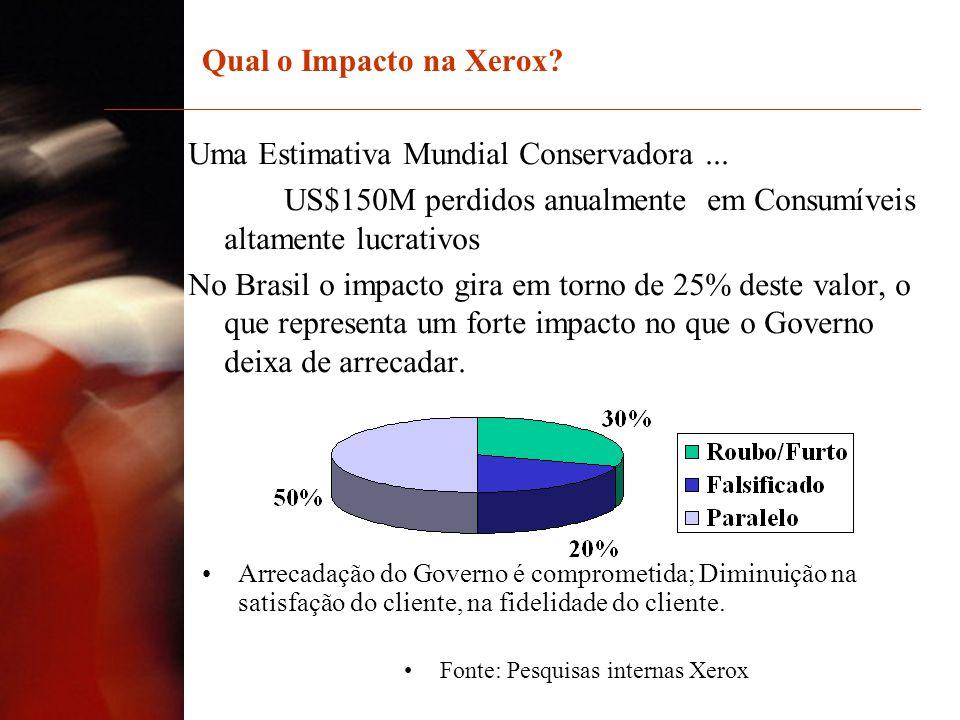 Fonte: Pesquisas internas Xerox