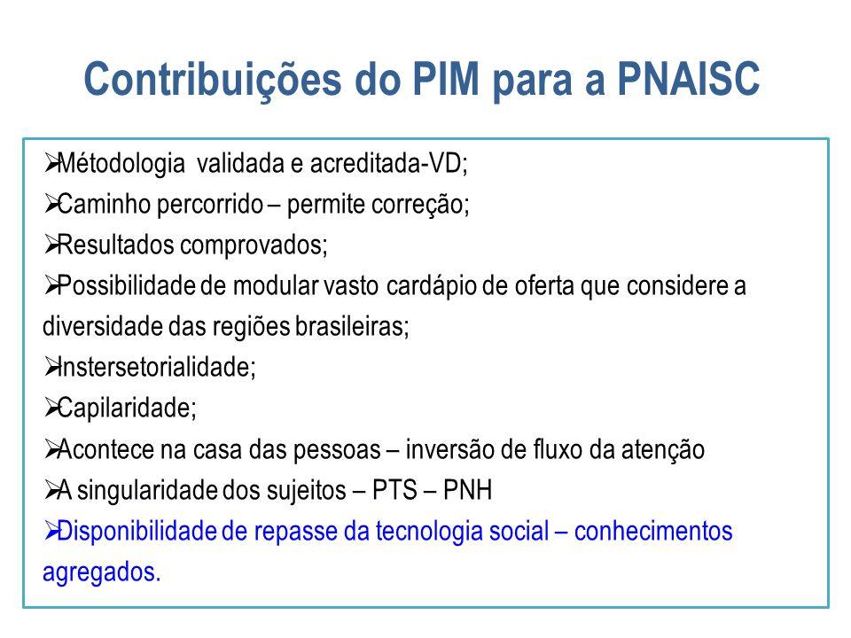 Contribuições do PIM para a PNAISC