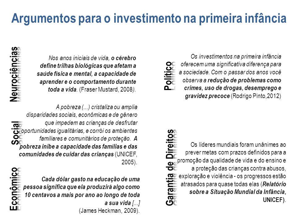 Argumentos para o investimento na primeira infância
