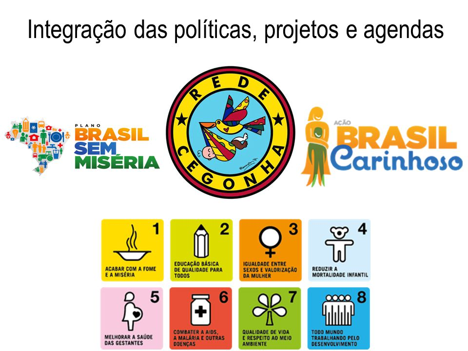 Integração das políticas, projetos e agendas
