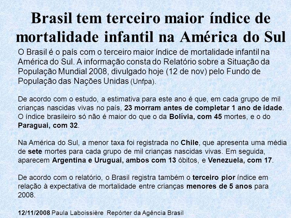 Brasil tem terceiro maior índice de mortalidade infantil na América do Sul