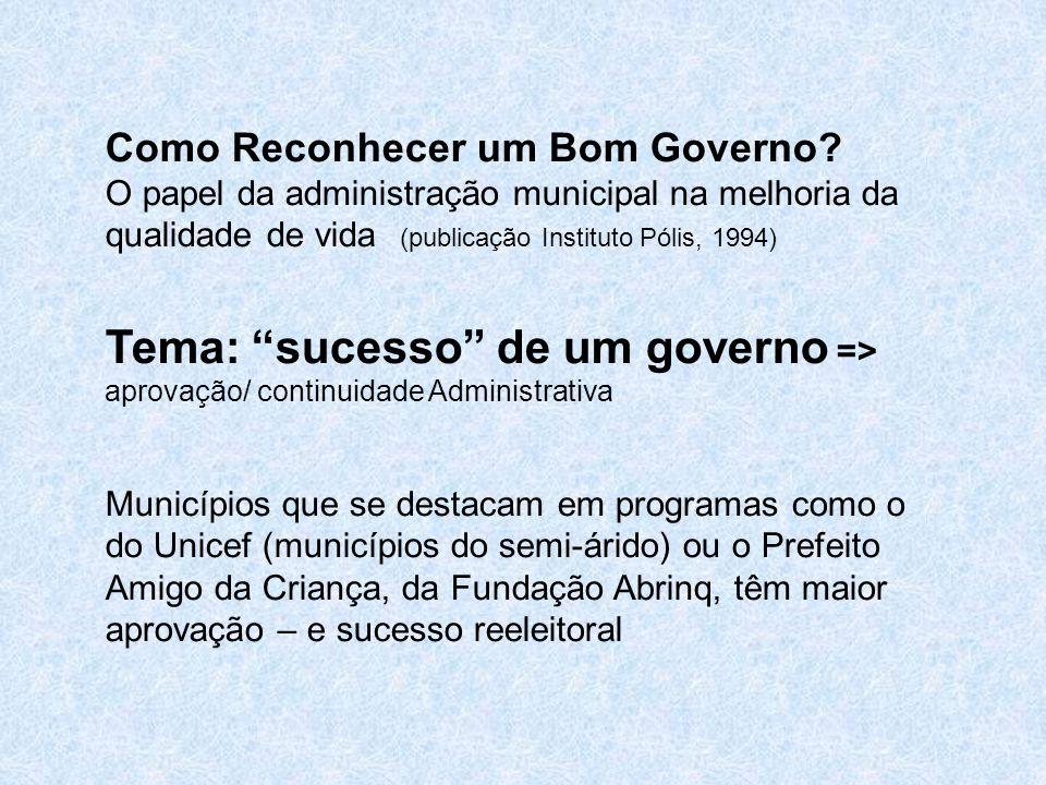 Como Reconhecer um Bom Governo