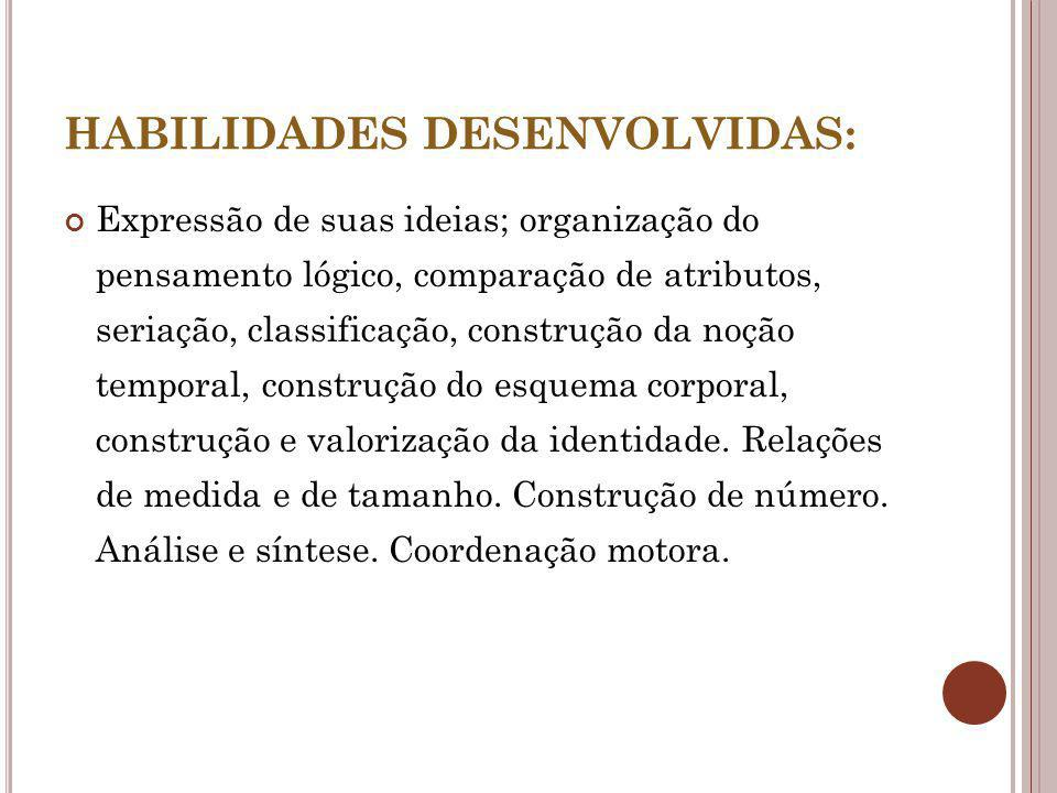 HABILIDADES DESENVOLVIDAS: