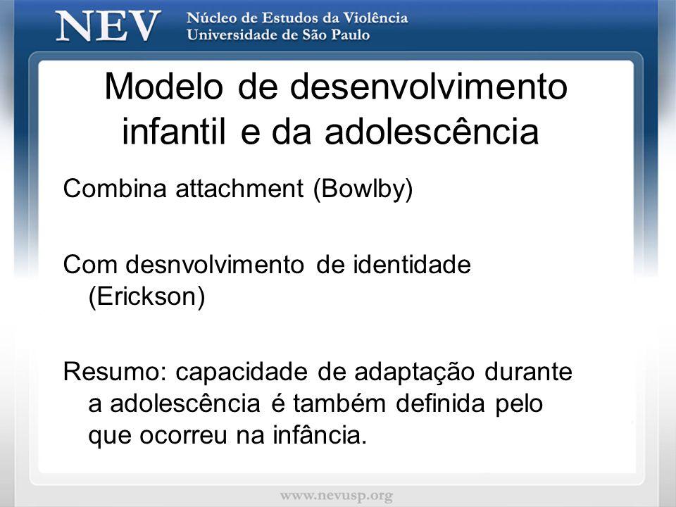 Modelo de desenvolvimento infantil e da adolescência