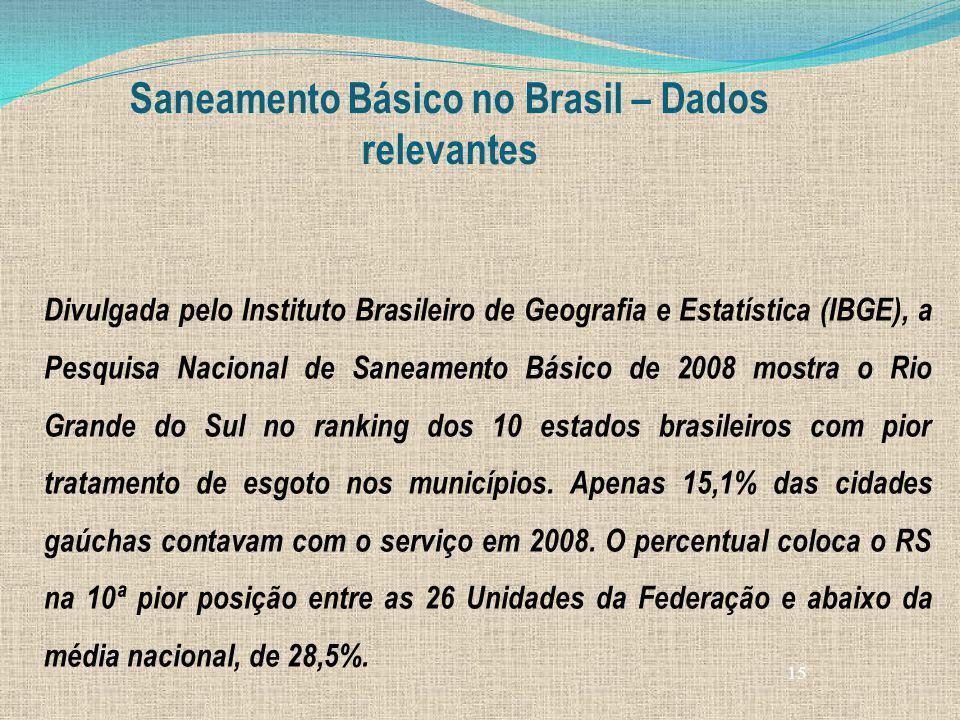 Saneamento Básico no Brasil – Dados relevantes