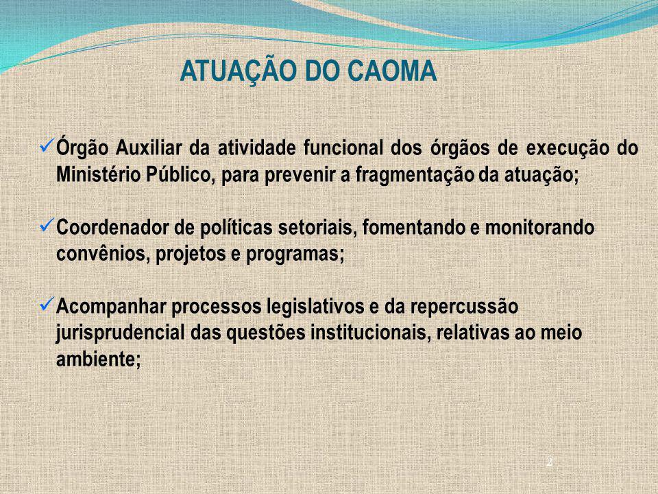 ATUAÇÃO DO CAOMA Órgão Auxiliar da atividade funcional dos órgãos de execução do Ministério Público, para prevenir a fragmentação da atuação;