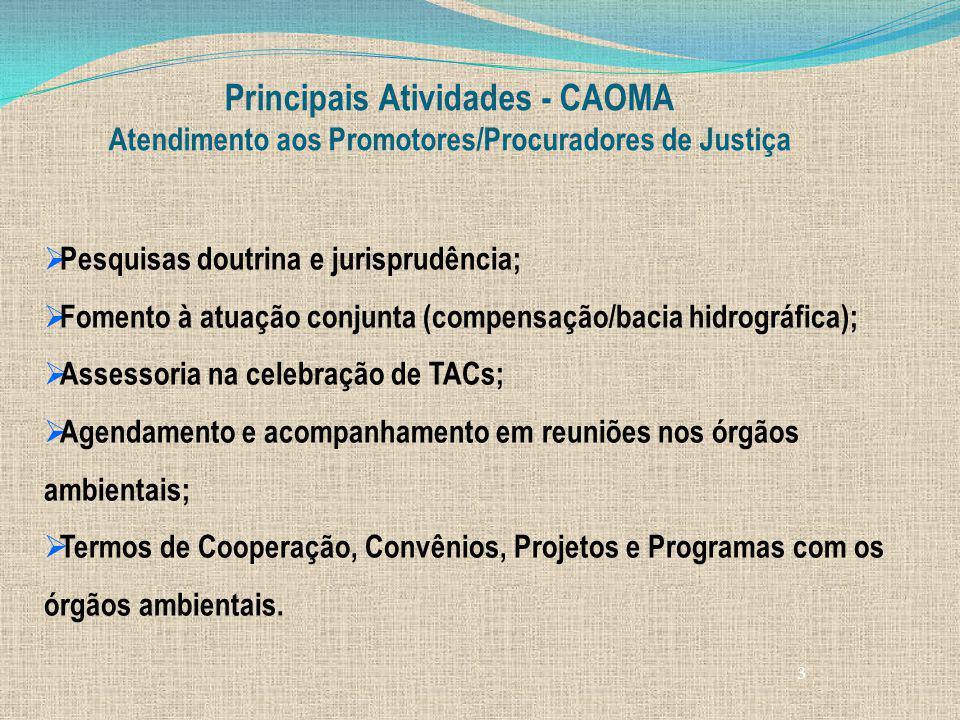 Principais Atividades - CAOMA Atendimento aos Promotores/Procuradores de Justiça
