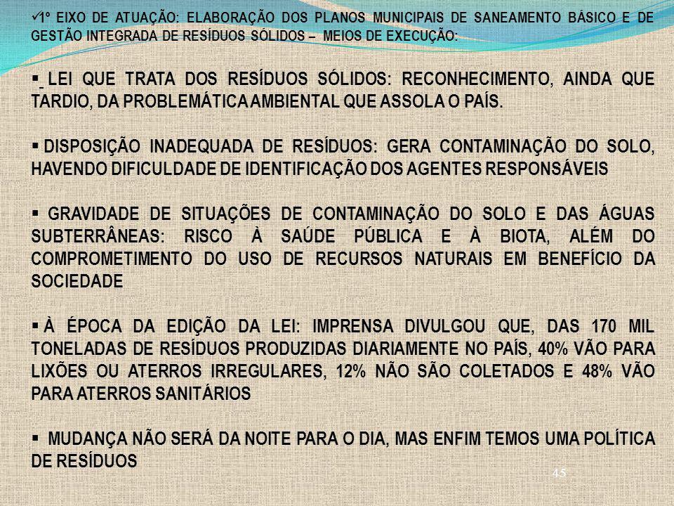 1º EIXO DE ATUAÇÃO: ELABORAÇÃO DOS PLANOS MUNICIPAIS DE SANEAMENTO BÁSICO E DE GESTÃO INTEGRADA DE RESÍDUOS SÓLIDOS – MEIOS DE EXECUÇÃO: