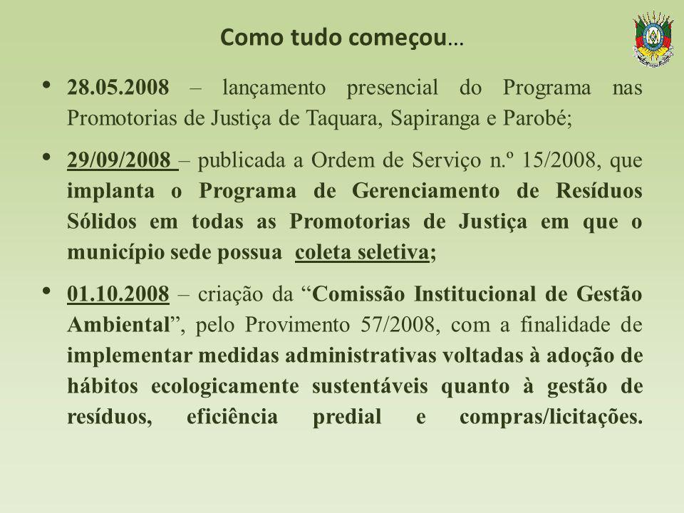 Como tudo começou... 28.05.2008 – lançamento presencial do Programa nas Promotorias de Justiça de Taquara, Sapiranga e Parobé;