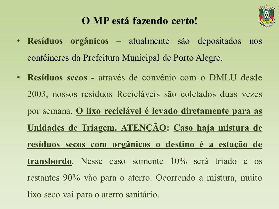 O MP está fazendo certo! Resíduos orgânicos – atualmente são depositados nos contêineres da Prefeitura Municipal de Porto Alegre.