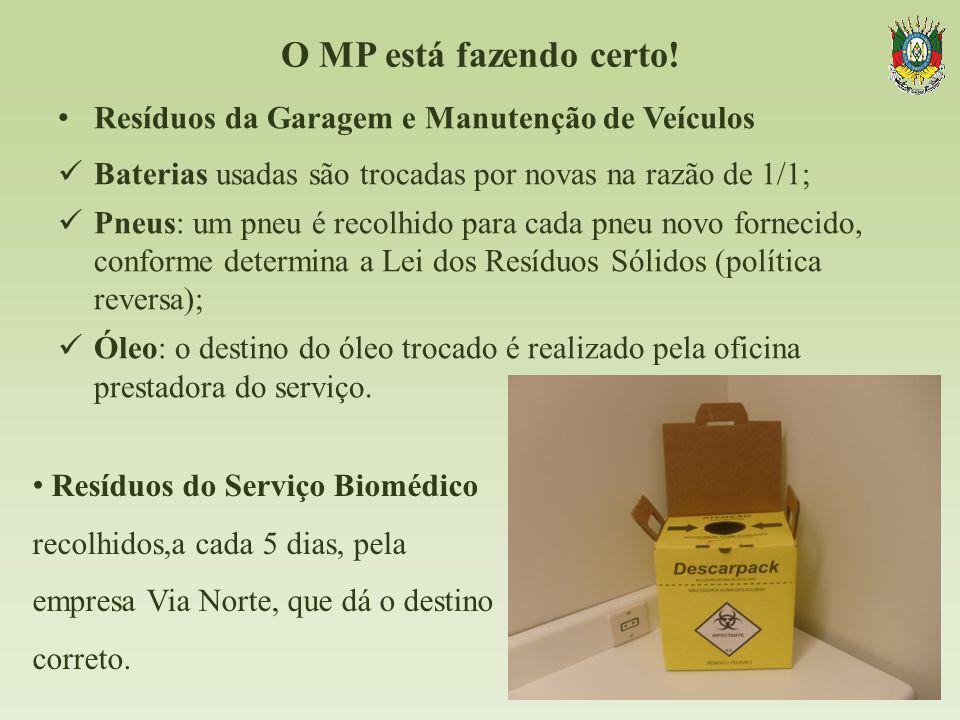 O MP está fazendo certo! Resíduos da Garagem e Manutenção de Veículos