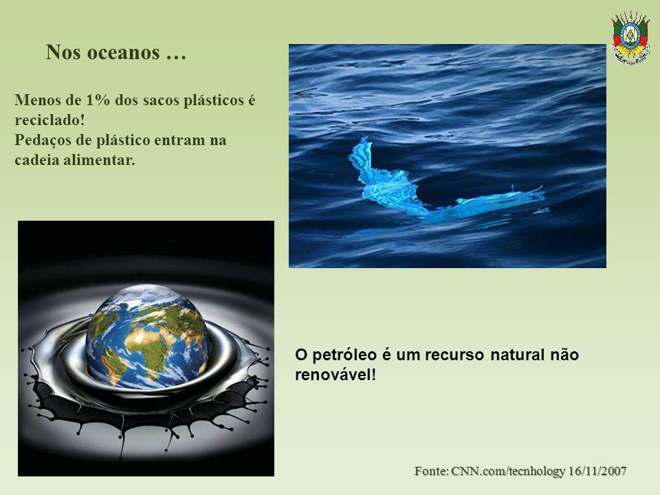 Nos oceanos … Menos de 1% dos sacos plásticos é reciclado!