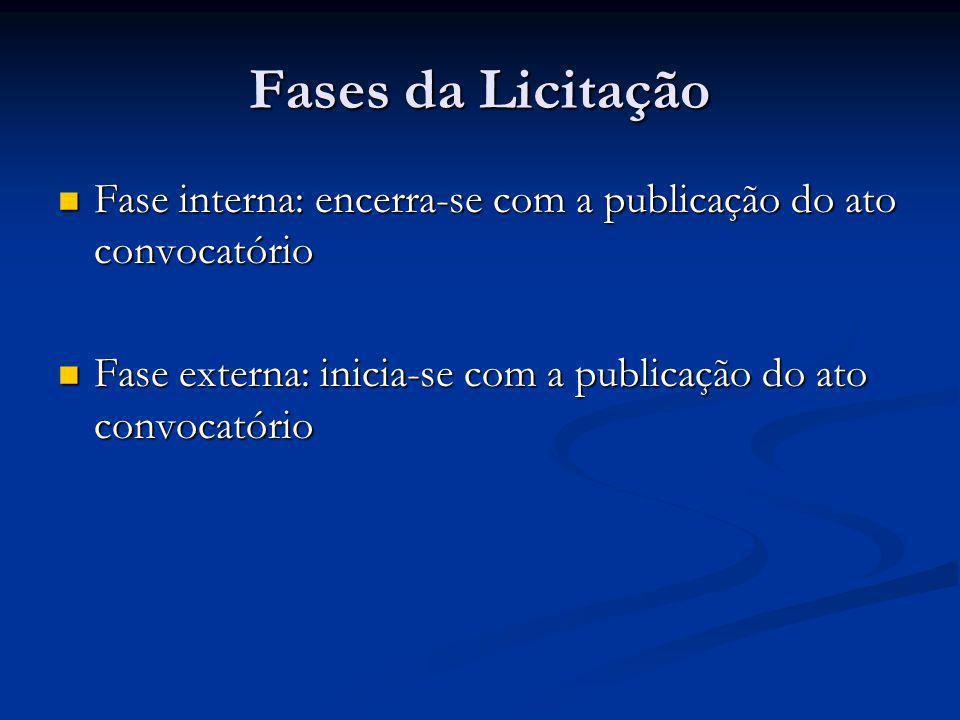 Fases da Licitação Fase interna: encerra-se com a publicação do ato convocatório.