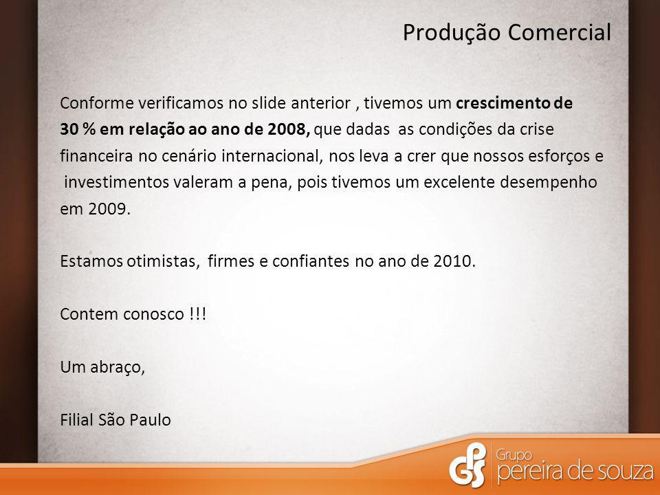 Produção Comercial Conforme verificamos no slide anterior , tivemos um crescimento de.
