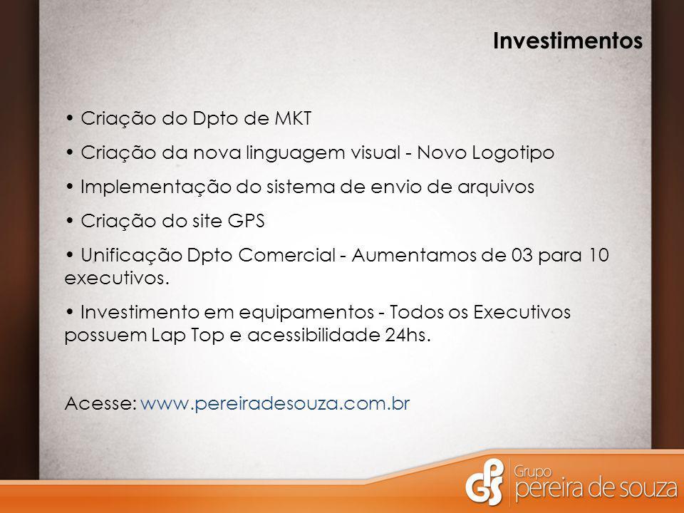 Investimentos Criação do Dpto de MKT