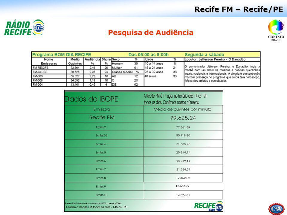 Recife FM – Recife/PE Pesquisa de Audiência