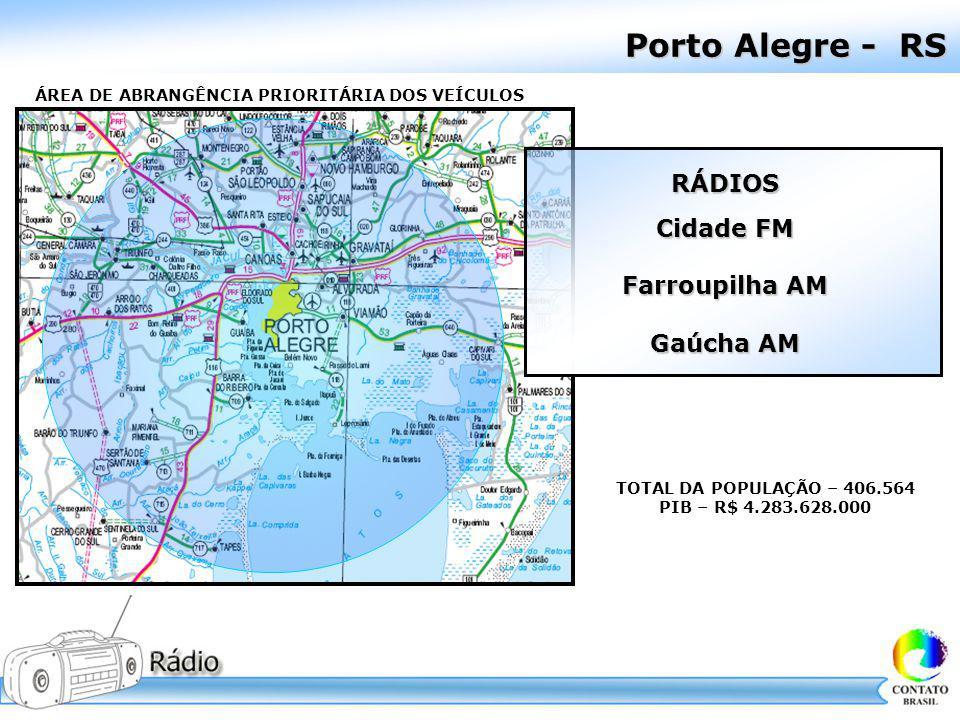 Porto Alegre - RS RÁDIOS Cidade FM Farroupilha AM Gaúcha AM