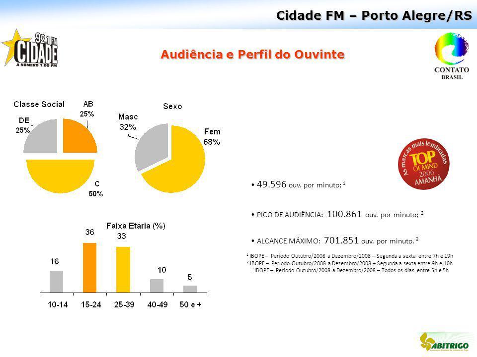 Cidade FM – Porto Alegre/RS
