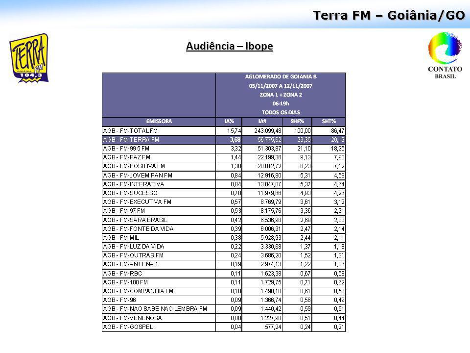 Terra FM – Goiânia/GO Audiência – Ibope