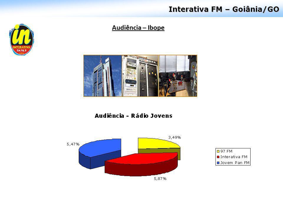Interativa FM – Goiânia/GO