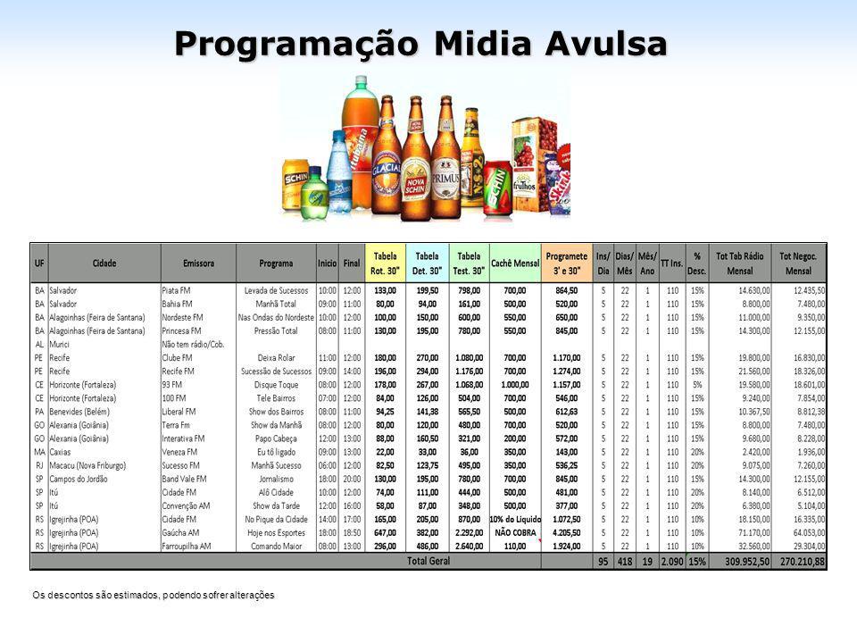 Programação Midia Avulsa