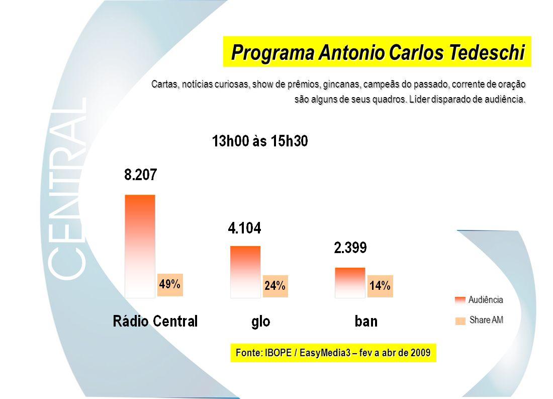 Programa Antonio Carlos Tedeschi