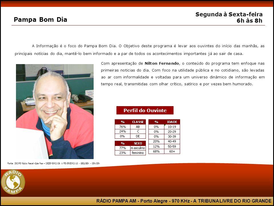 Rádio Pampa AM A TRIBUNA LIVRE DO RIO GRANDE.