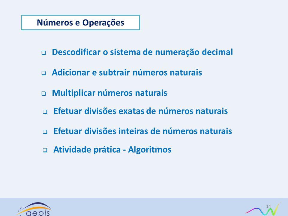 Números e Operações Descodificar o sistema de numeração decimal. Adicionar e subtrair números naturais.