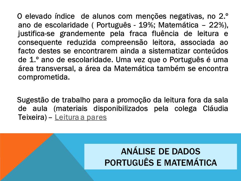 Análise de dados Português e Matemática