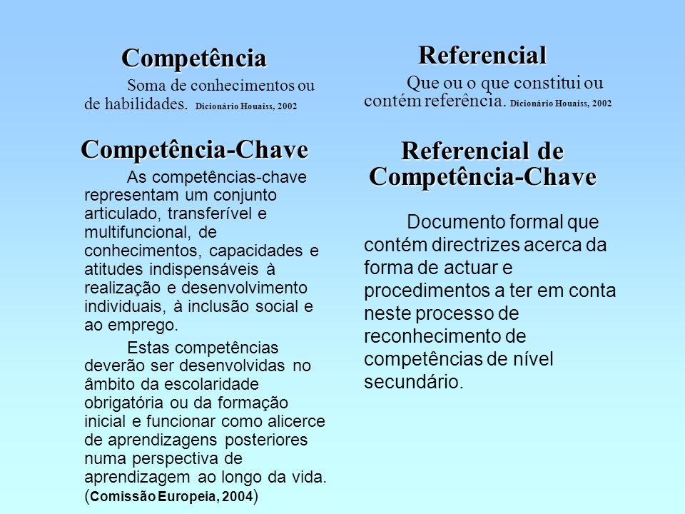 Referencial Competência Competência-Chave Referencial de