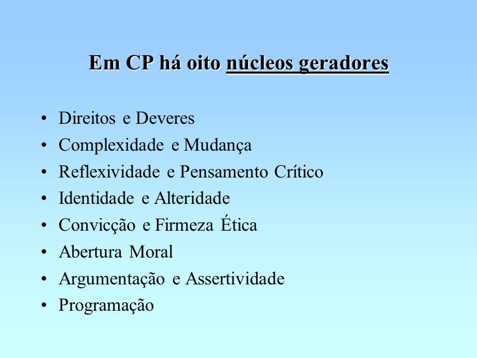 Em CP há oito núcleos geradores