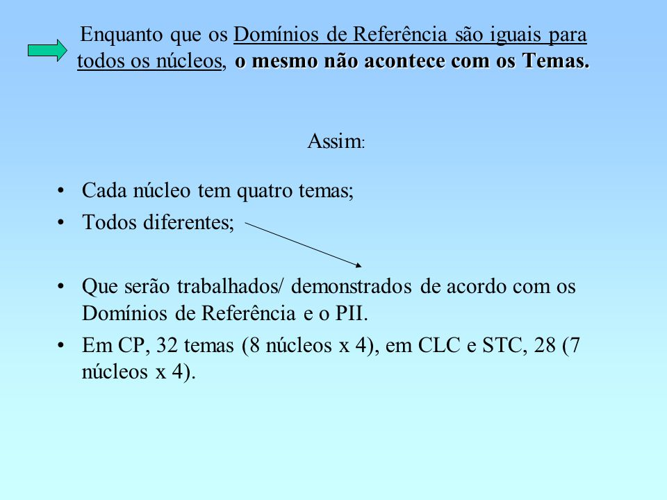Enquanto que os Domínios de Referência são iguais para todos os núcleos, o mesmo não acontece com os Temas. Assim: