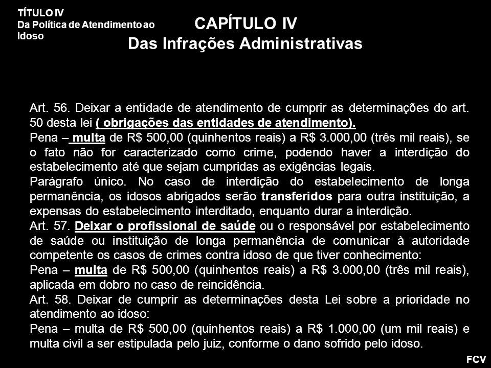 CAPÍTULO IV Das Infrações Administrativas
