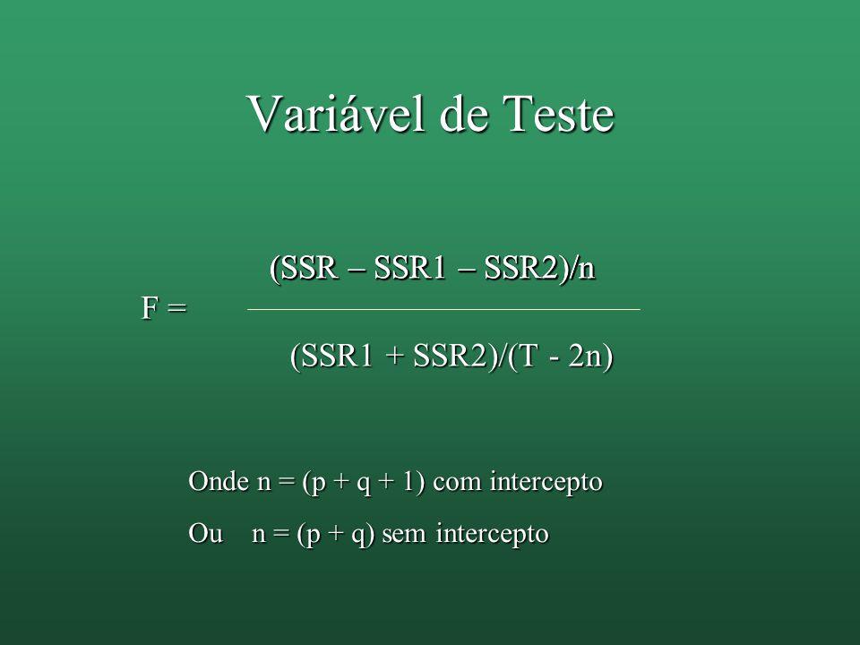 Variável de Teste F = (SSR – SSR1 – SSR2)/n (SSR1 + SSR2)/(T - 2n)