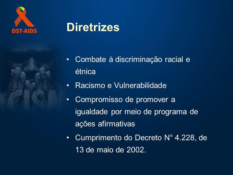 Diretrizes Combate à discriminação racial e étnica