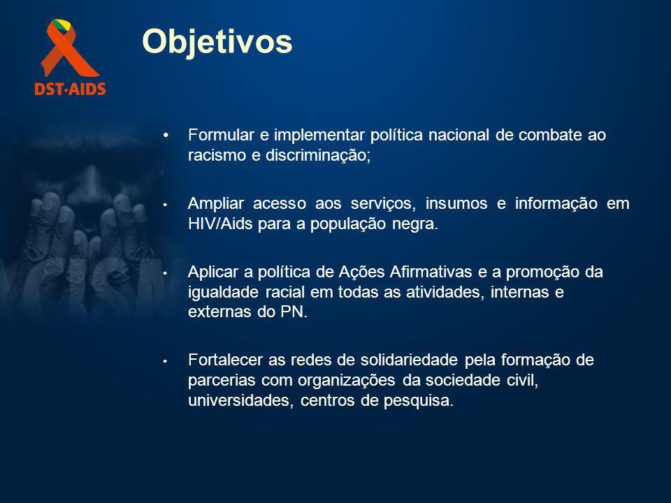 Objetivos Formular e implementar política nacional de combate ao racismo e discriminação;
