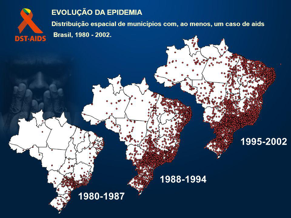 1995-2002 1988-1994 1980-1987 EVOLUÇÃO DA EPIDEMIA