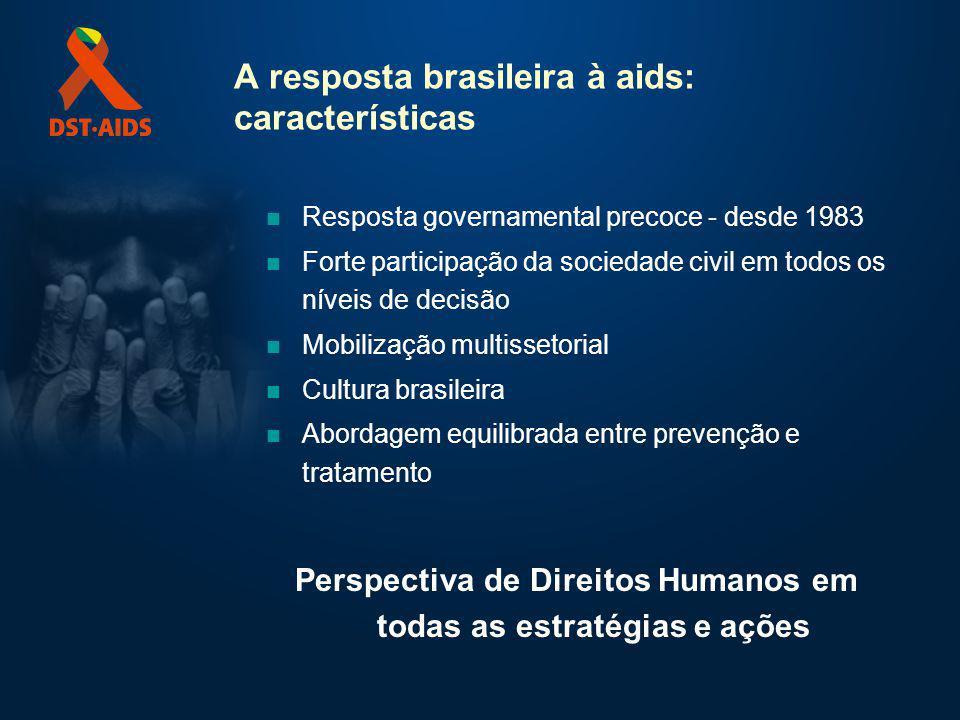 A resposta brasileira à aids: características