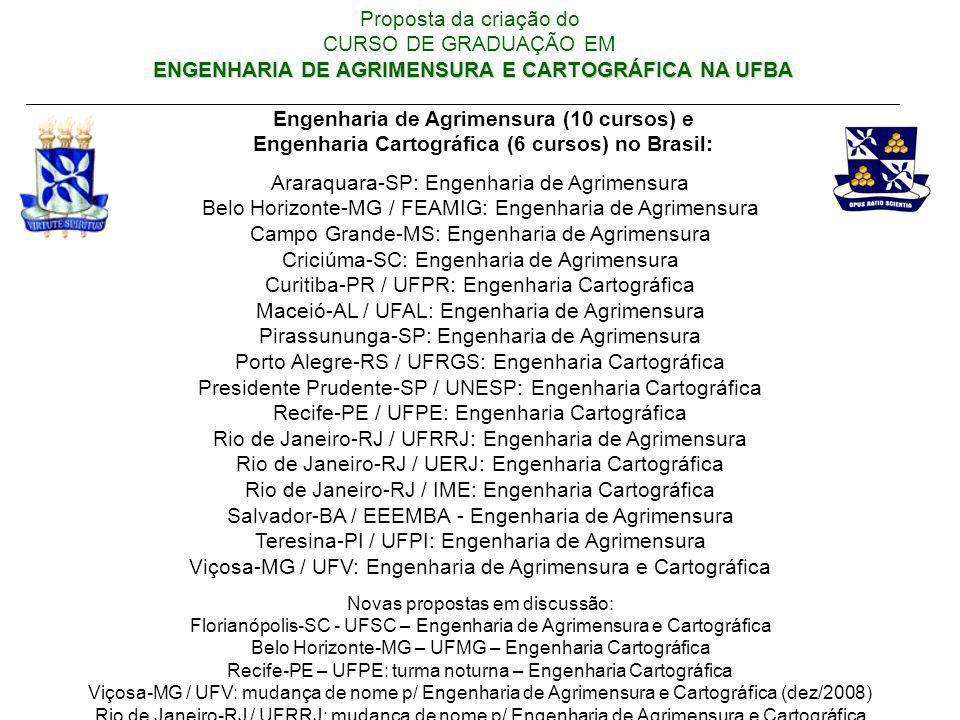 Engenharia de Agrimensura (10 cursos) e