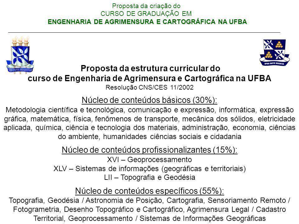 curso de Engenharia de Agrimensura e Cartográfica na UFBA