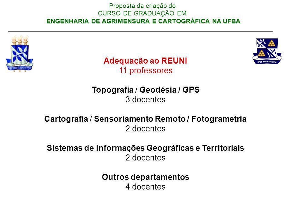 Sistemas de Informações Geográficas e Territoriais