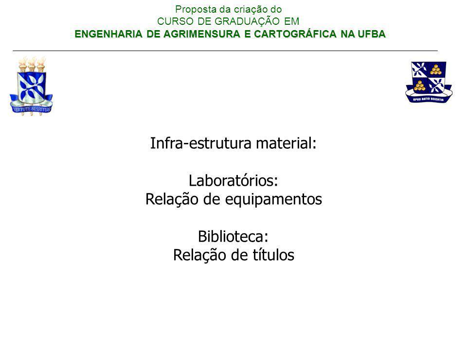 Infra-estrutura material: Laboratórios: Relação de equipamentos