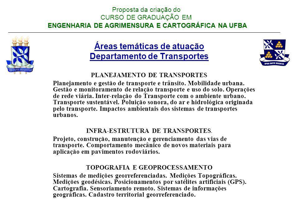 Áreas temáticas de atuação Departamento de Transportes