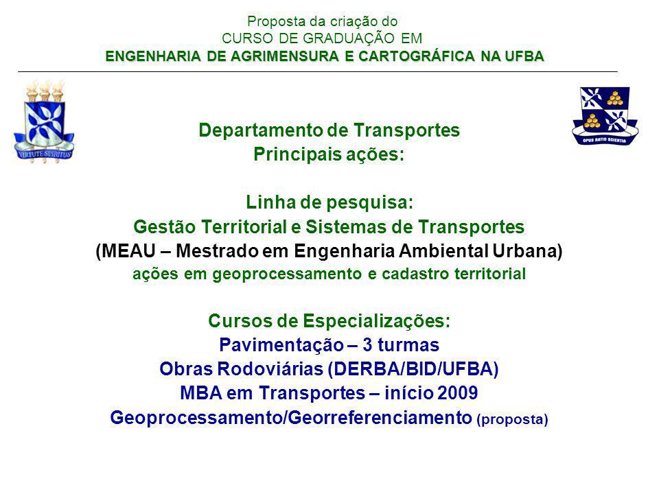 Departamento de Transportes Principais ações: Linha de pesquisa: