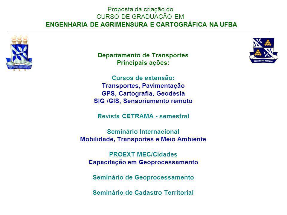 Departamento de Transportes Principais ações: Cursos de extensão: