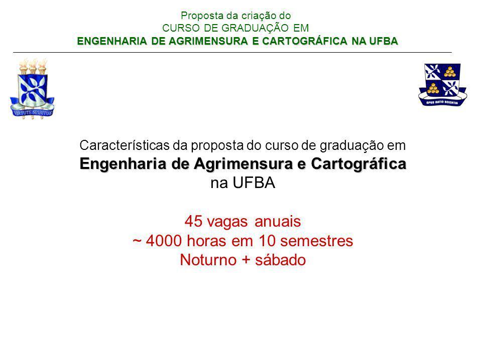 Engenharia de Agrimensura e Cartográfica na UFBA 45 vagas anuais