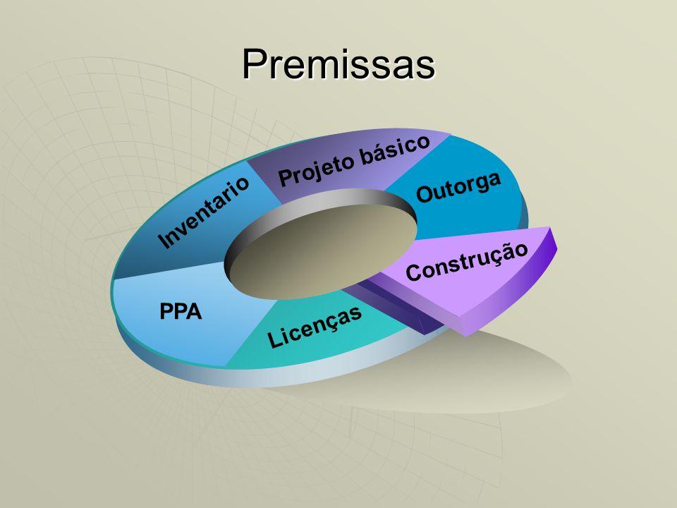 Premissas Projeto básico Outorga Inventario Construção PPA Licenças